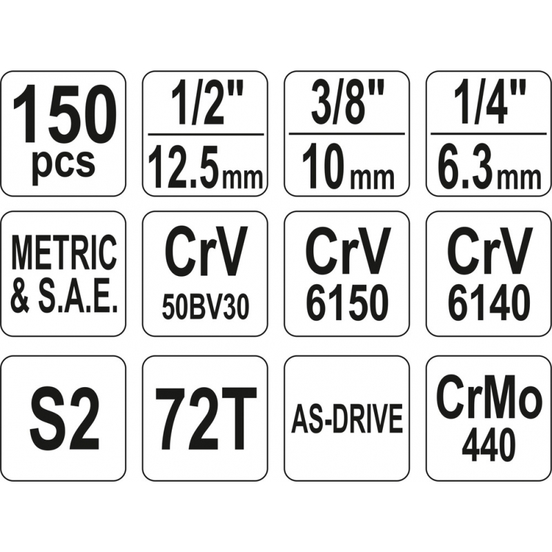 """ZESTAW NARZĘDZIOWY 1/4"""", 3/8"""" I 1/2"""" KPL 150 SZT"""